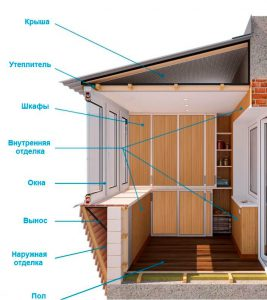 картинка балкона