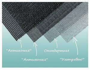 изображение полотно сетки